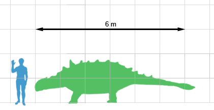 Size of specimen AMNH 5405 compared with a human.