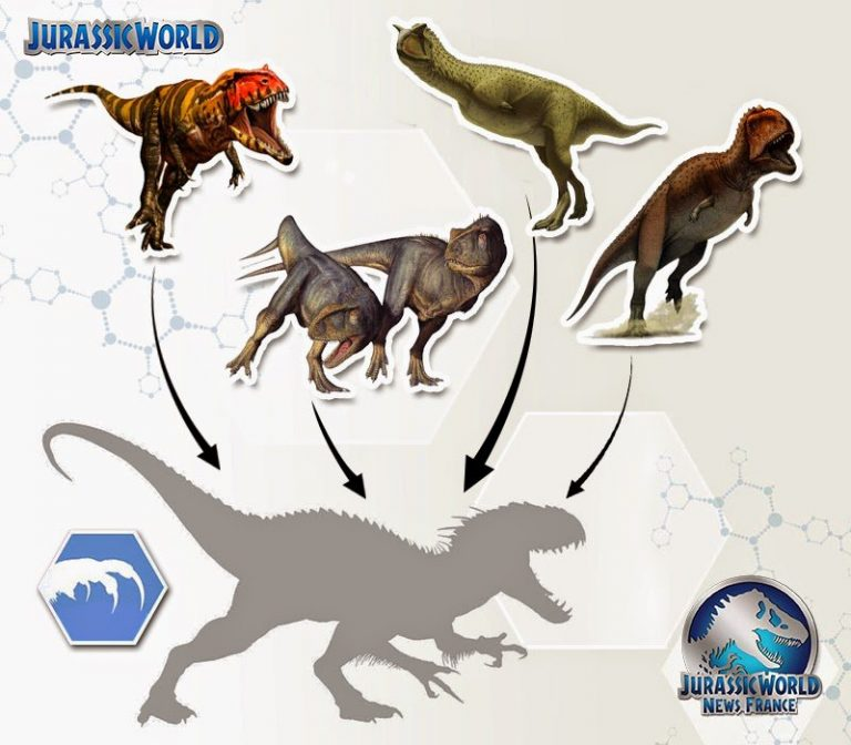Jurassic World – Indominius Rex