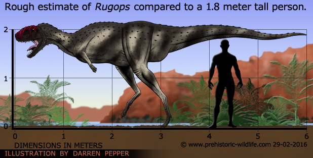 Rugops by Prehistoric Wildlife